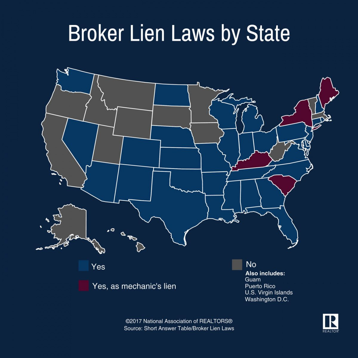 Broker Lien Laws by State