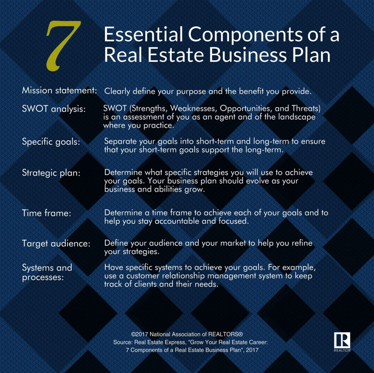 Essential Components of a Real Estate Business Plan