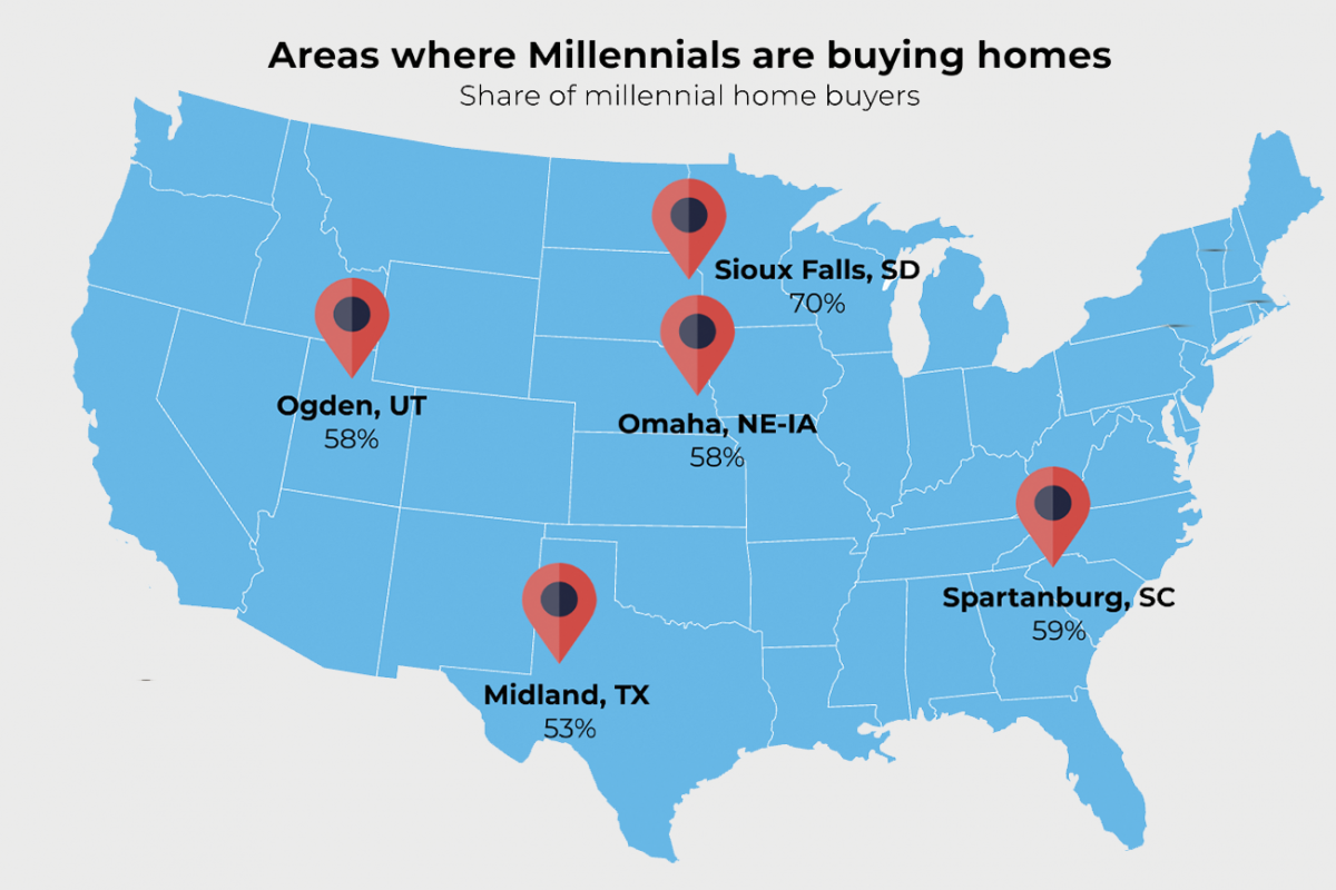 U.S. Map: Areas Where Millennials Are Buying Homes