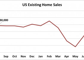 Line graph: U.S. Existing-Home Sales August 2019 to August 2020